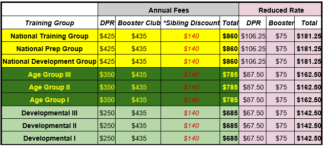 dc waves fee schedule