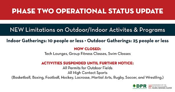 Phase Two Operational Status: New limitations on indoor/outdoor activities. Indoor gatherings: 10 people or fewer; Outdoor gatherings: 25 people or fewer